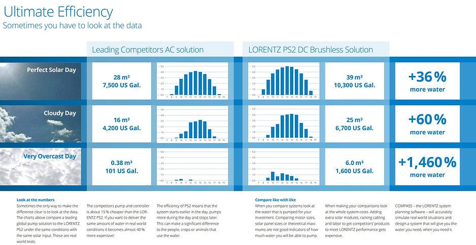 Efficiency Comparison.jpg