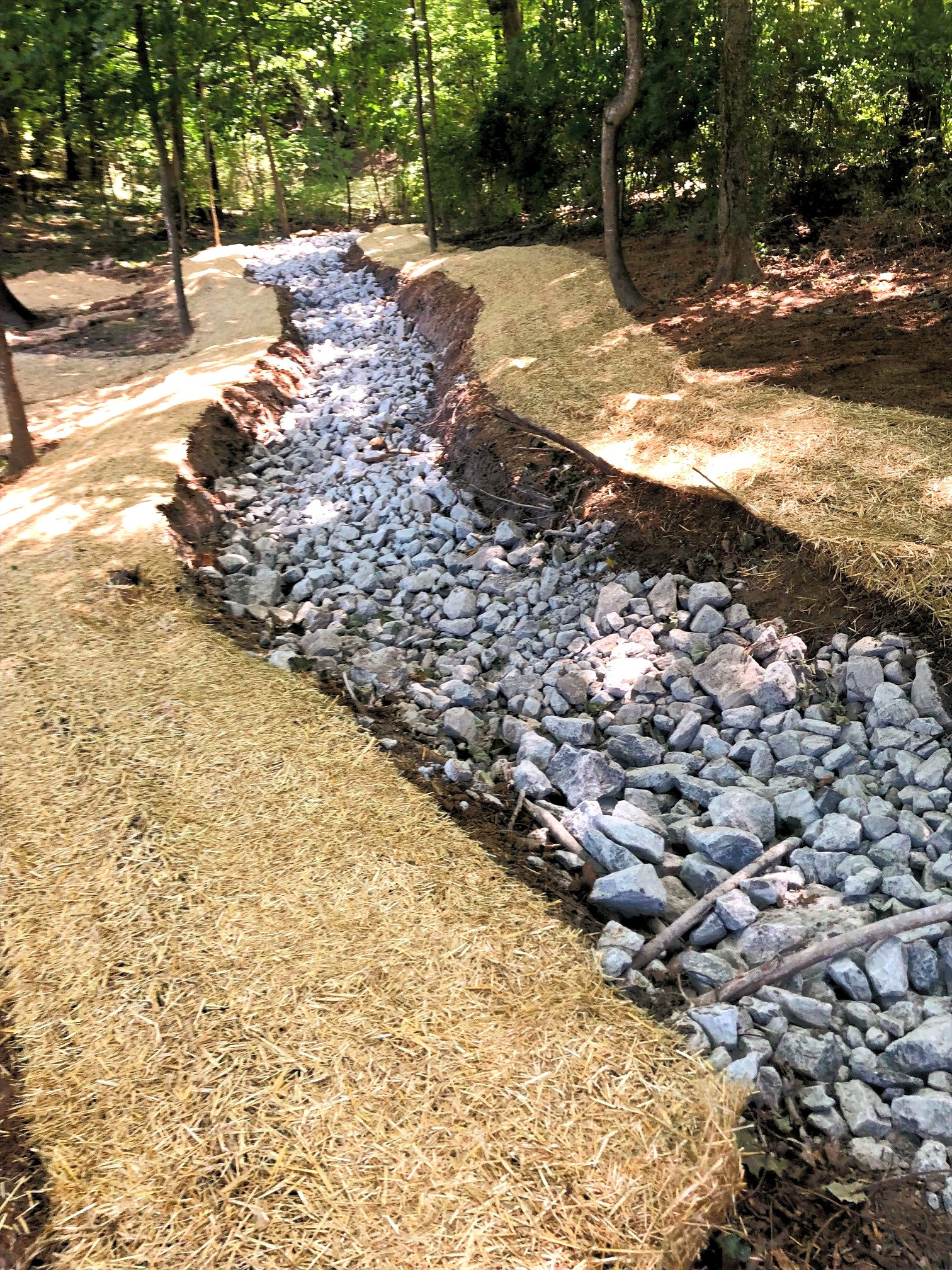 Irrigation & Drainage Solutions