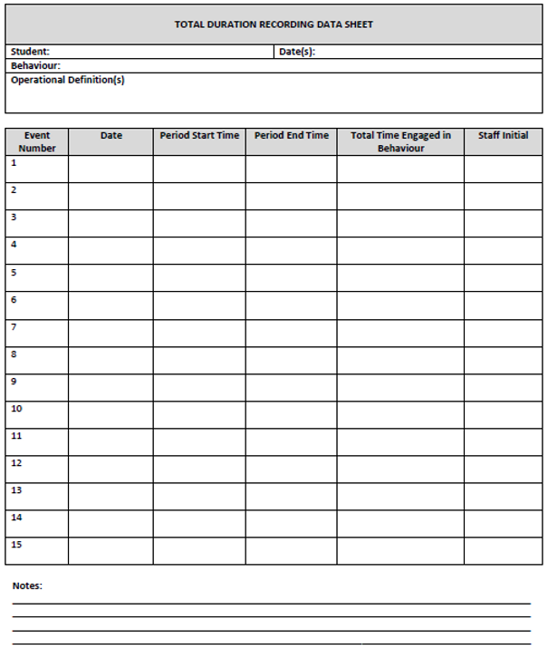 Data collection chart