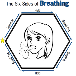 Breathing visua