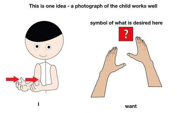 Autism visual