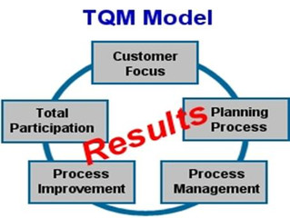 Total Quality Management in Schools