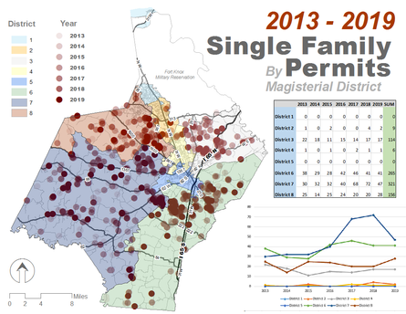 Single-Family Permits Growth.png