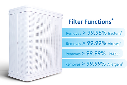 Filter functions of AY01 air purifier