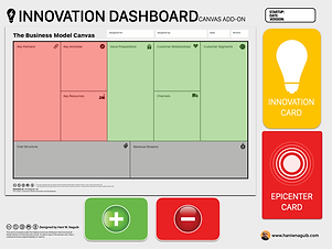 Innovation dashboard canvas addon.001.pn