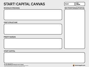 Start! Capital Canvas .001.jpeg