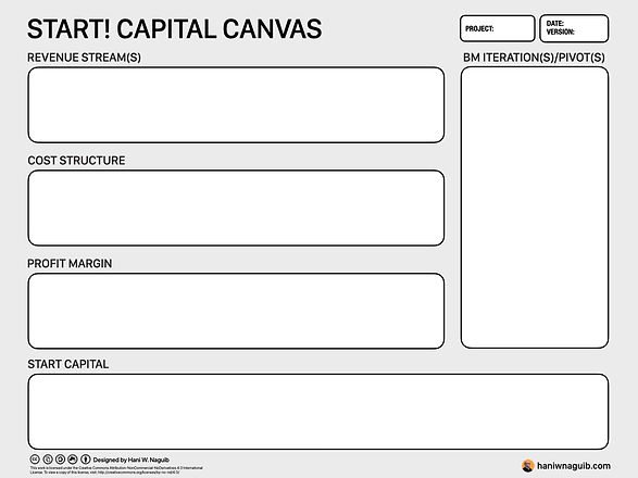Start! Capital Canvas