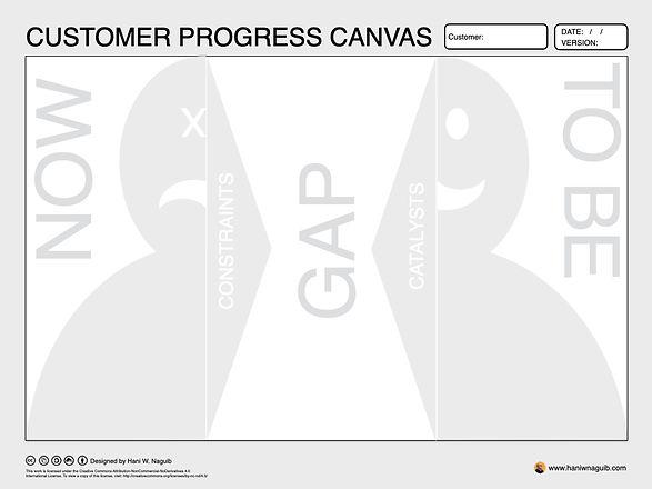 Customer Progress Canvas V.7.0..001.jpeg