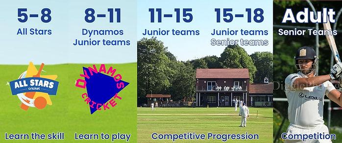 ECRC Junior Progression.jpg