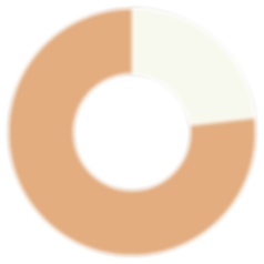 Donut-chart.png