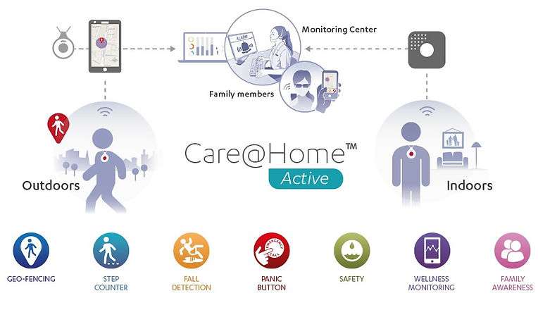 Essence Care@HomeActive-network.jpg