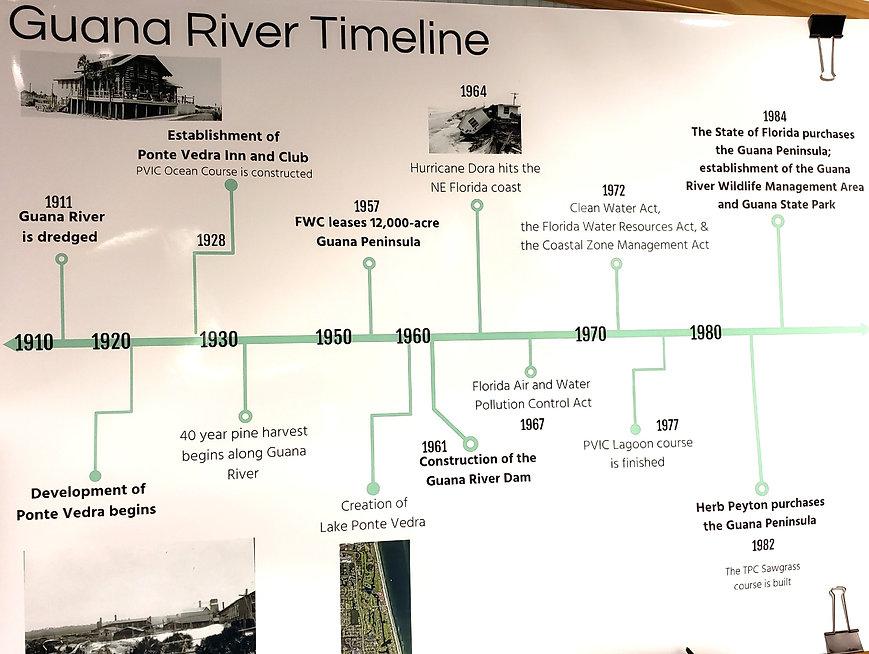 Guana timeline page 1_edited_edited.jpg