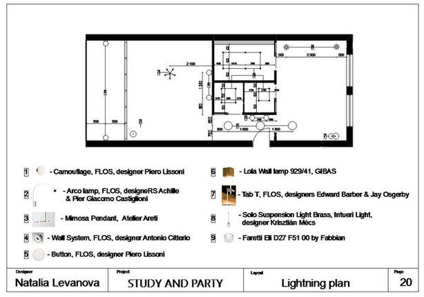 Lightning plan