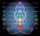 Meditation - Τα τσάκρα