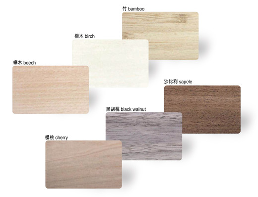 Options of Wooden Material