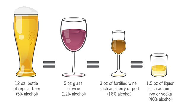 precision-nutrition-alcohol-graphic-defi