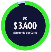ECONOMIA 3400.png