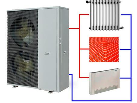 Отопление воздушным тепловым насосом дома