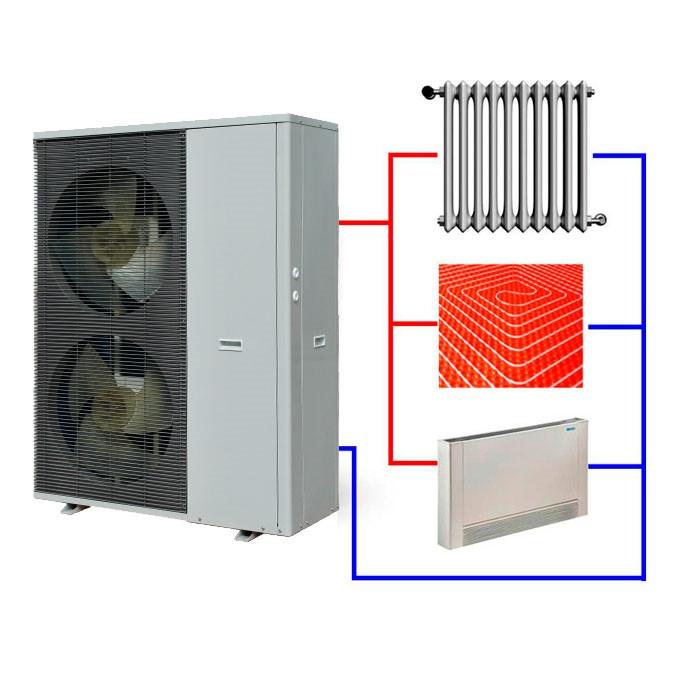 отопление тепловым насосом