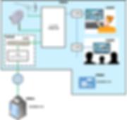 管理会社向けテレビdeマンション回覧板構成図.png