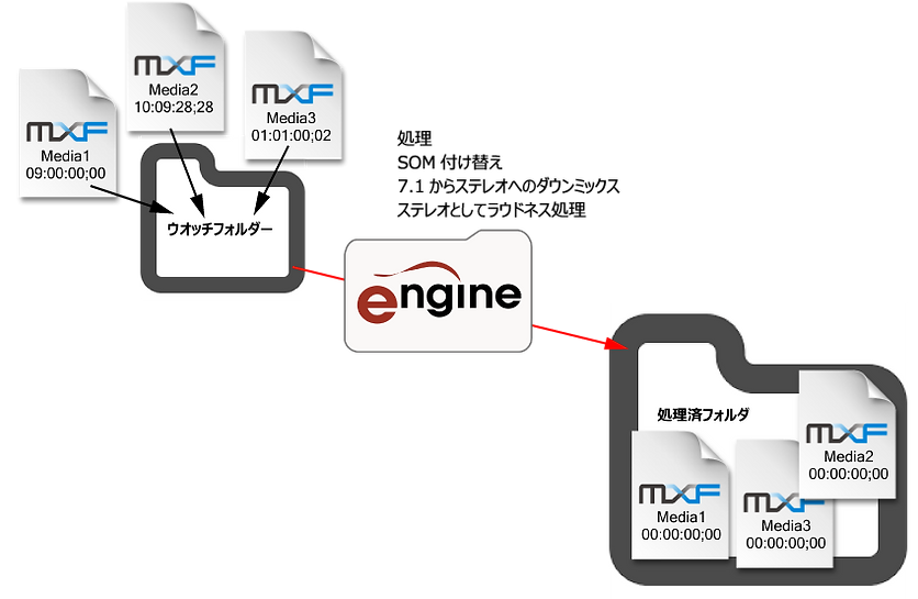 engine_7.1-Stereo_Downmix.png