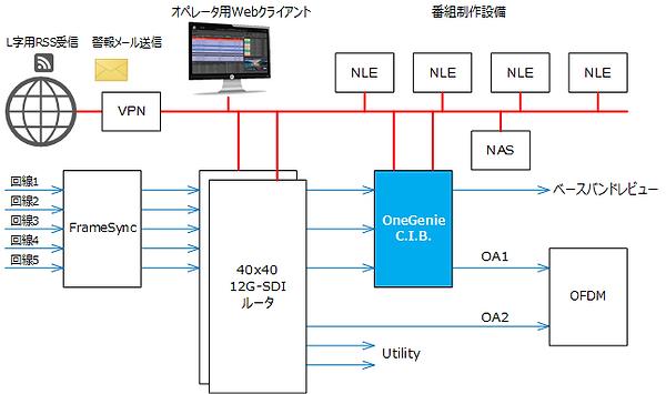cue_va系統図0_edited.png