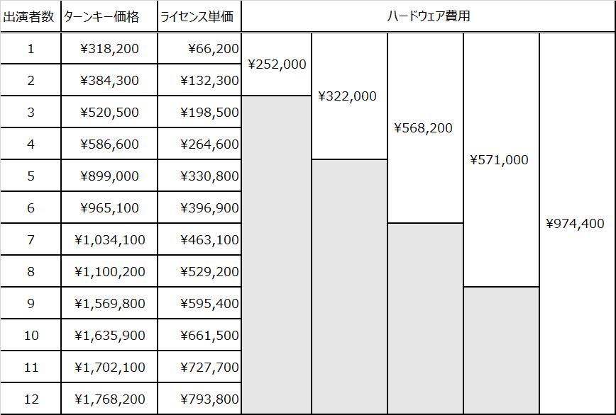 パノラマ価格表.png