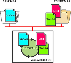 MXFTOMP4ワークフローpng.png