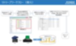 ICT_テープ素材ファイル化&MAM [自動保存済み]2.png