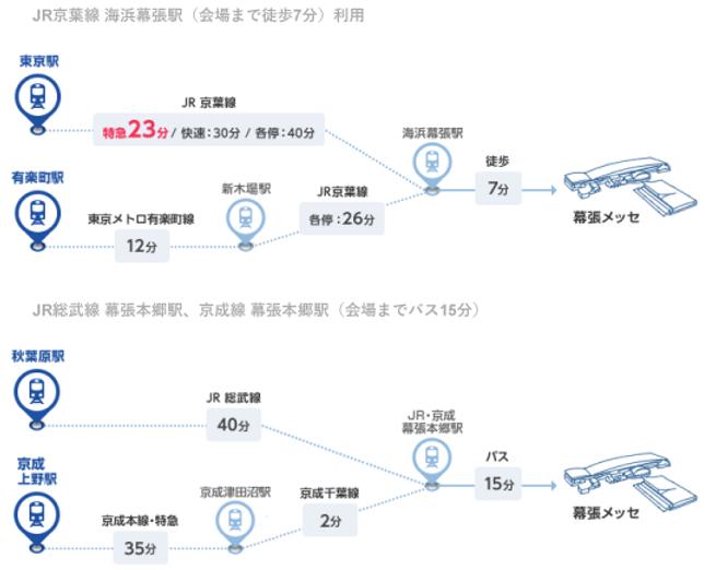 電車でのご来場 _ INTER BEE ONLINE-1.png