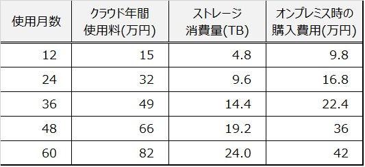 %E6%AF%94%E8%BC%83%E8%A1%A8%E3%82%AF%E3%