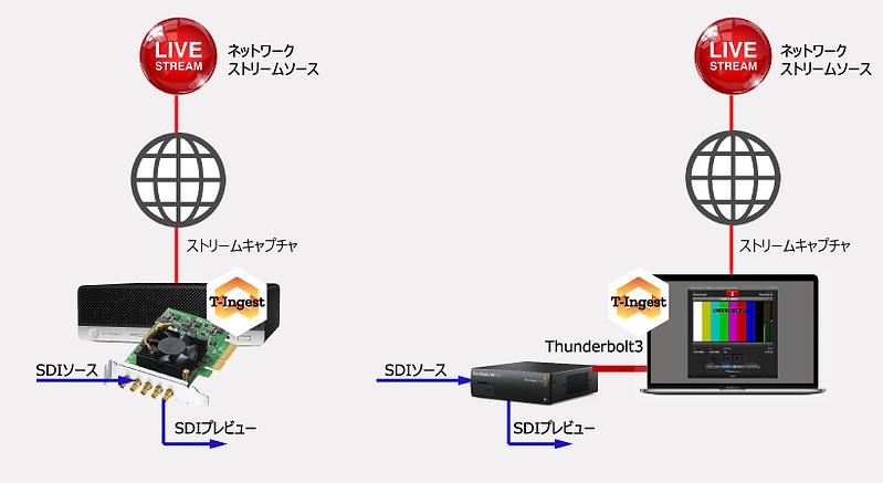 T-Ingest接続図.png