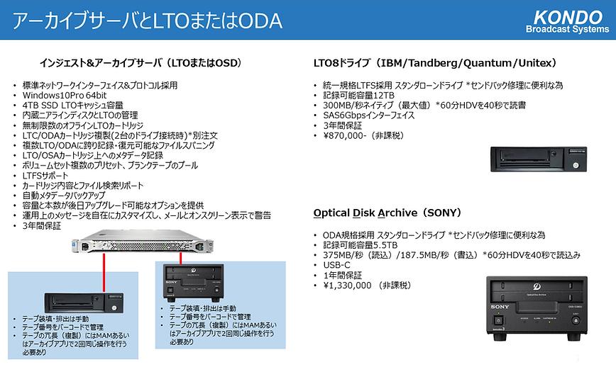 ICT_テープ素材ファイル化&MAM [自動保存済み]3.png