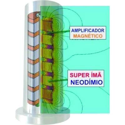 Magnetizador para reservatórios de mercado.