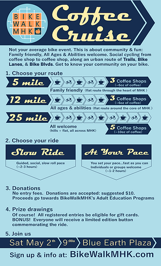 Coffee Cruise 1.27.2020.png
