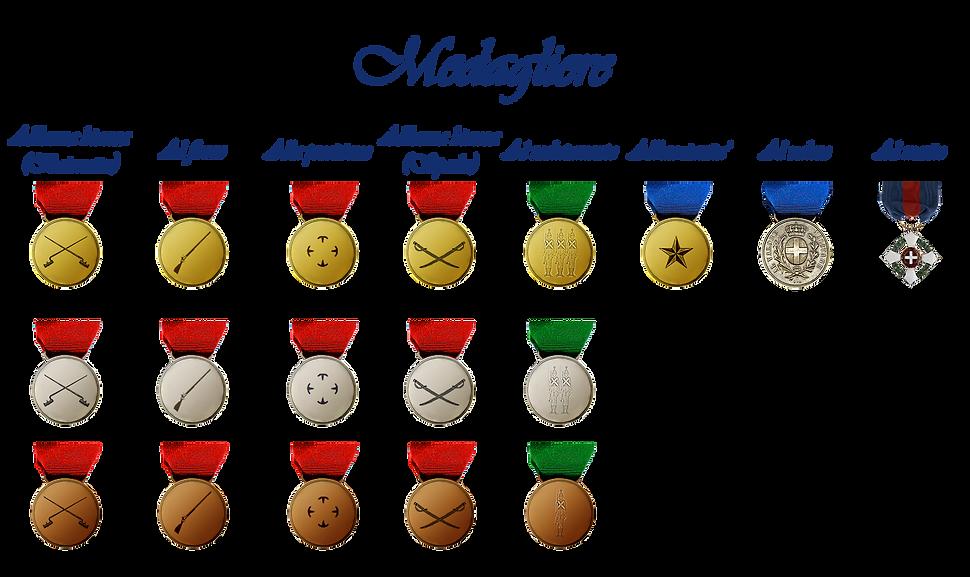 medagliere.png