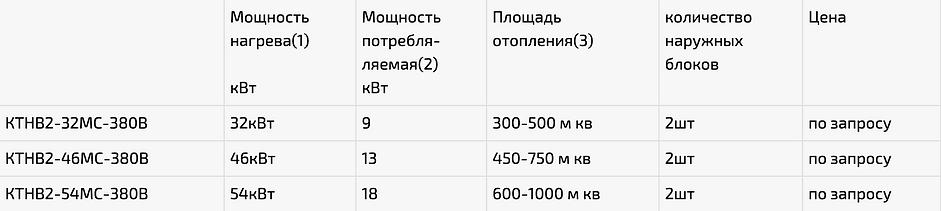 Снимок экрана 2020-11-30 в 21.42.44.png