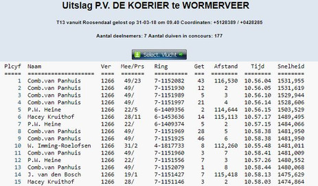 1e africhting vanuit Roosendaal