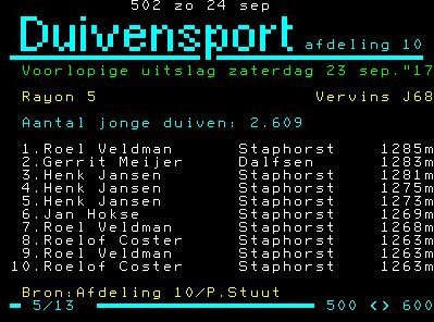 Teletext Roel Veldman Staphorst