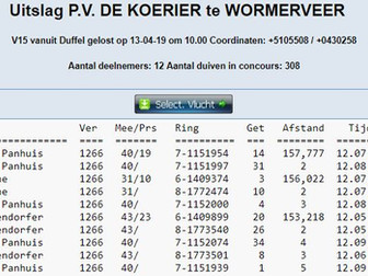 Direct 1e en 2e op Duffel (158km)