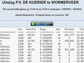 Direct 1e en 2e op Duffel (158km)