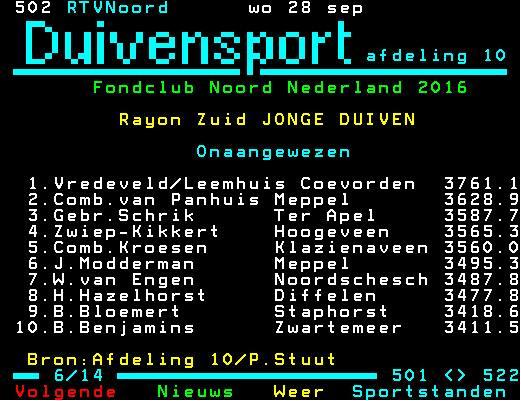 fondclub championship 2016 comb van Panhuis