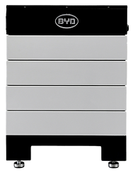 The BYD Battery-Box LV