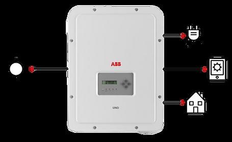 ABB Uno Plus Single Inverter 2.png