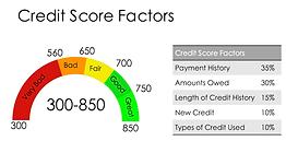 Credit-Score-Factors.png