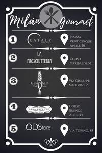 Dónde comer en Milán foodie