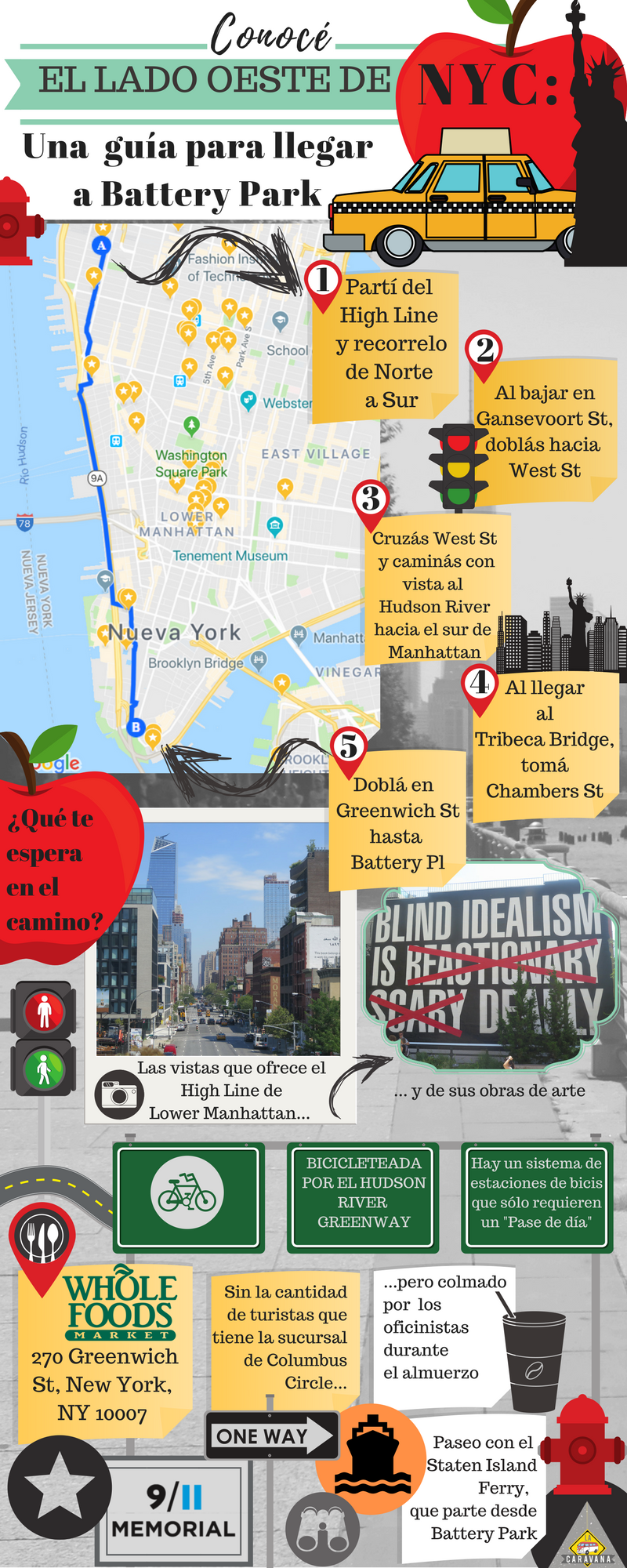 Qué ver en NYC