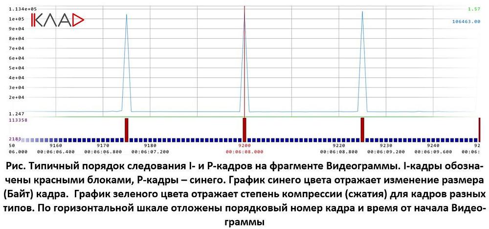 ЭСКИЗ-В