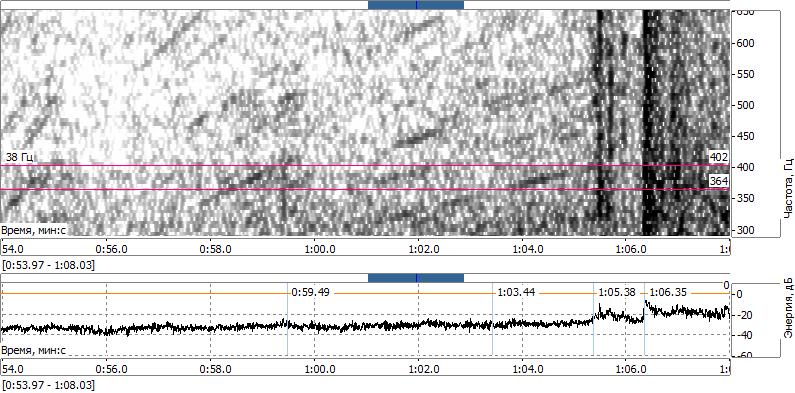 Звук трансмиссии (OTExpert)