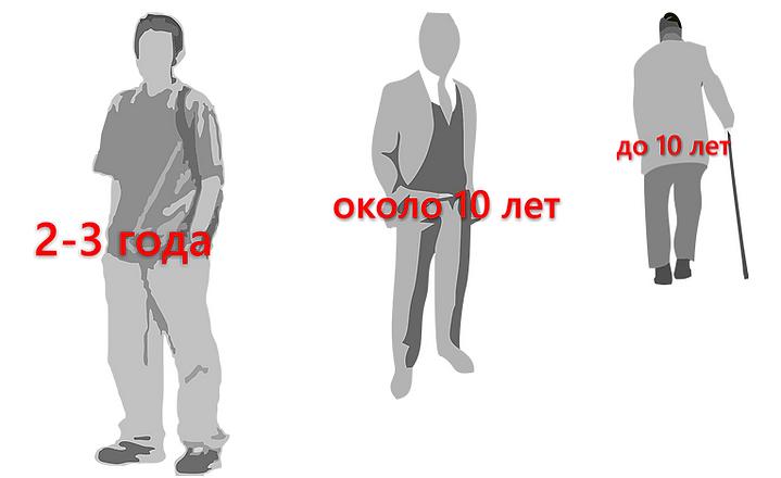 идентификационный период.png